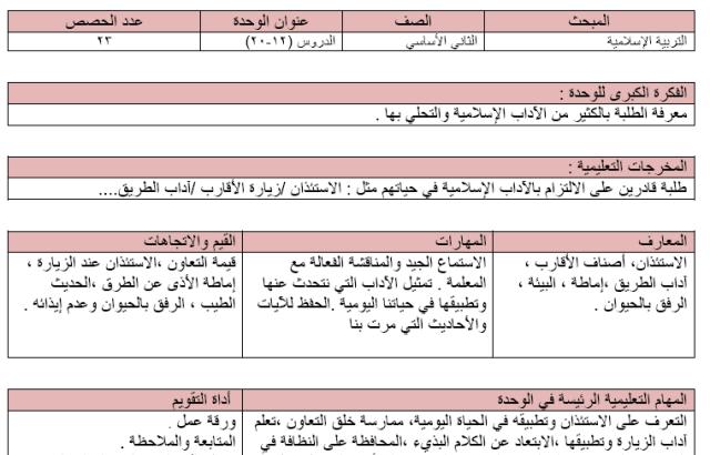 التحضير الجديد لمادة التربية الإسلامية للصف الثاني كاملا الفصل