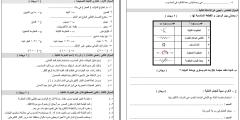 نماذج امتحانات الشهرين في مادة التكنولوجيا للصفوف الخامس الى التوجيهي
