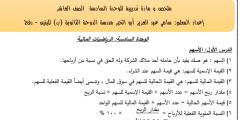 مُلخص وحدة الرياضيات المالية (وحدة 6) للصف العاشر