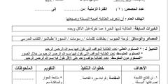 تحضير مادة التربية الاسلامية للصف الأول 2017/2018