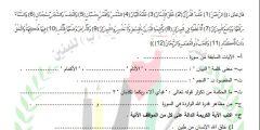 مُراجعة نهائية وملخص مادة التربية الإسلامية للصف السادس