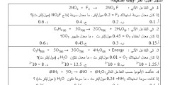 مادة إثرائية في الكيمياء للصف الحادي عشر العلمي مع الإجابات