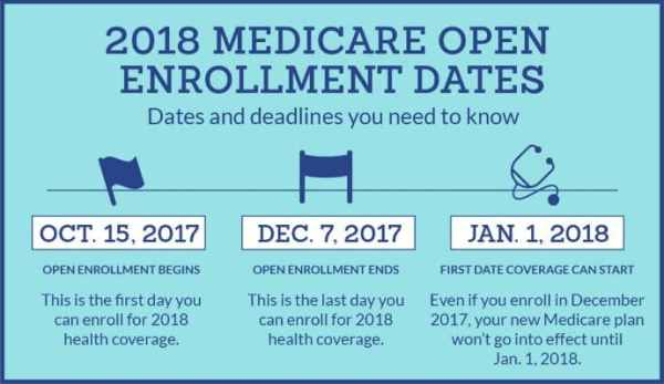 2018 Medicare Open Enrollment: Minimize Costs, Maximize ...