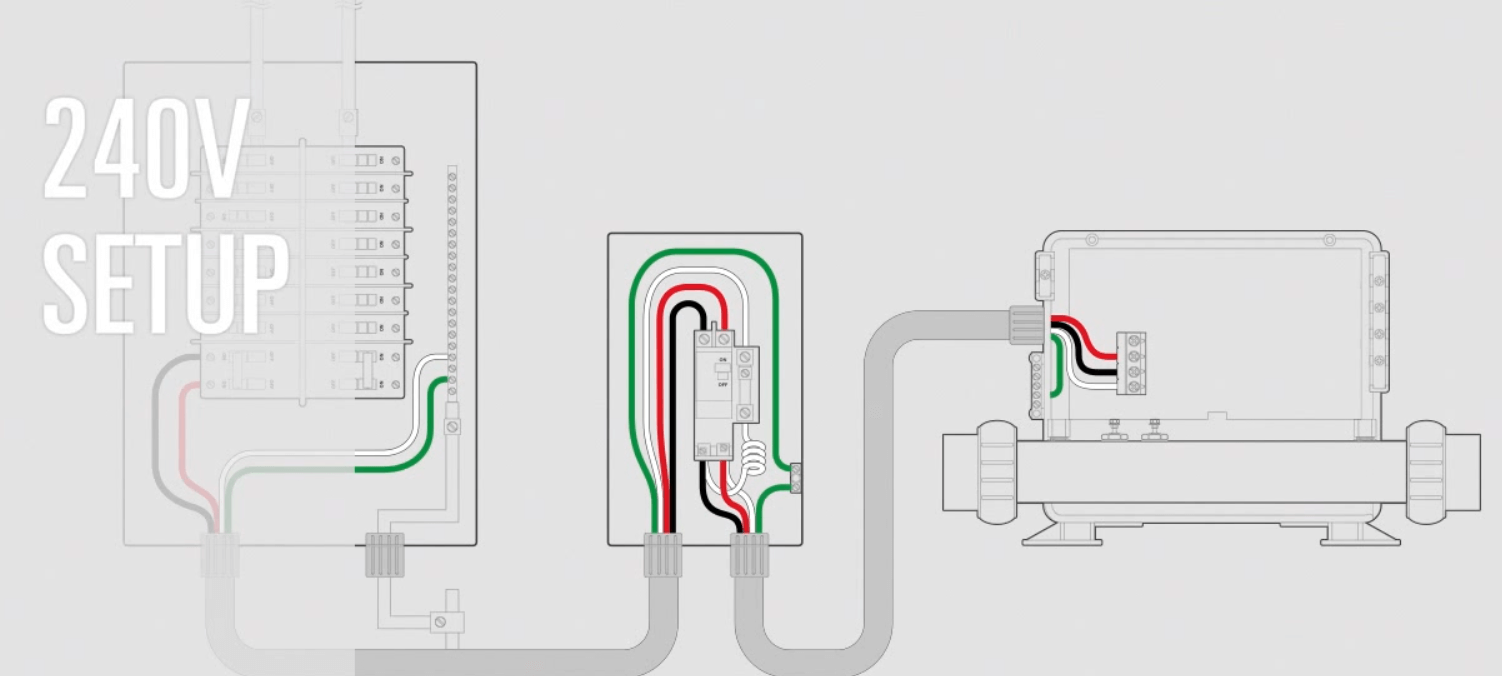 Multiple Gfci Wiring Diagram as well Daisy Chain Light Wiring Diagram furthermore How To Wire Cooper 277 Pilot Light Switch also Half Switched Outlet Wiring Diagram Gfci further Dedicated Circuit Wiring Using Nm Cable. on wiring multiple gfci outlets