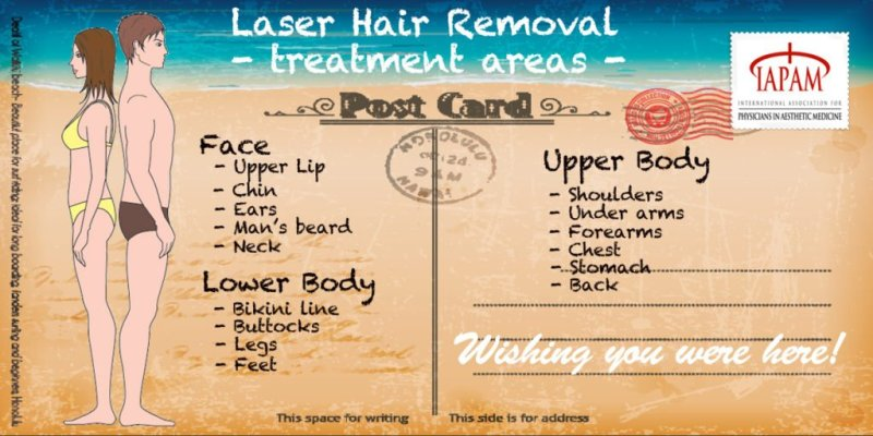 Laser Tattoo Removal Course - home tattoo removal salt