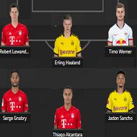 Probabili formazioni Bundesliga