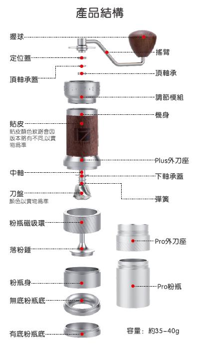K-series grinder