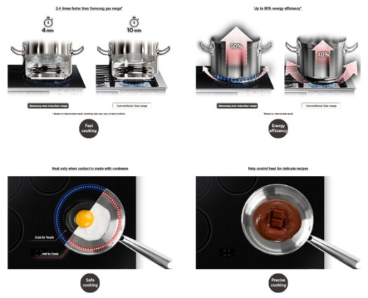 The Samsung Induction Range Projects Virtual LED Flames in technology main Category