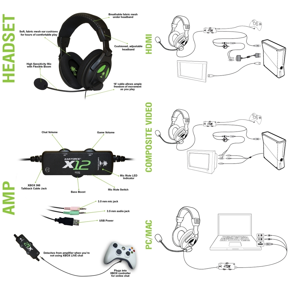 Casti Gaming Turtle Beach Ear Force X12 Black Pentru Pc Si