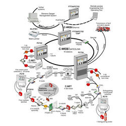 addressable fire alarm system wiring diagram - Wiring Diagram