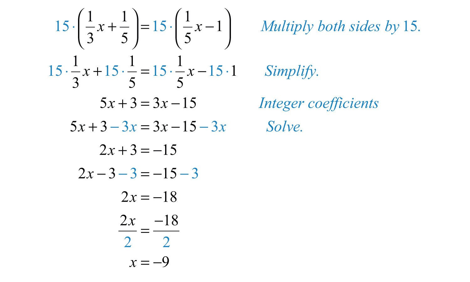 Solving Linear Equations Part Ii