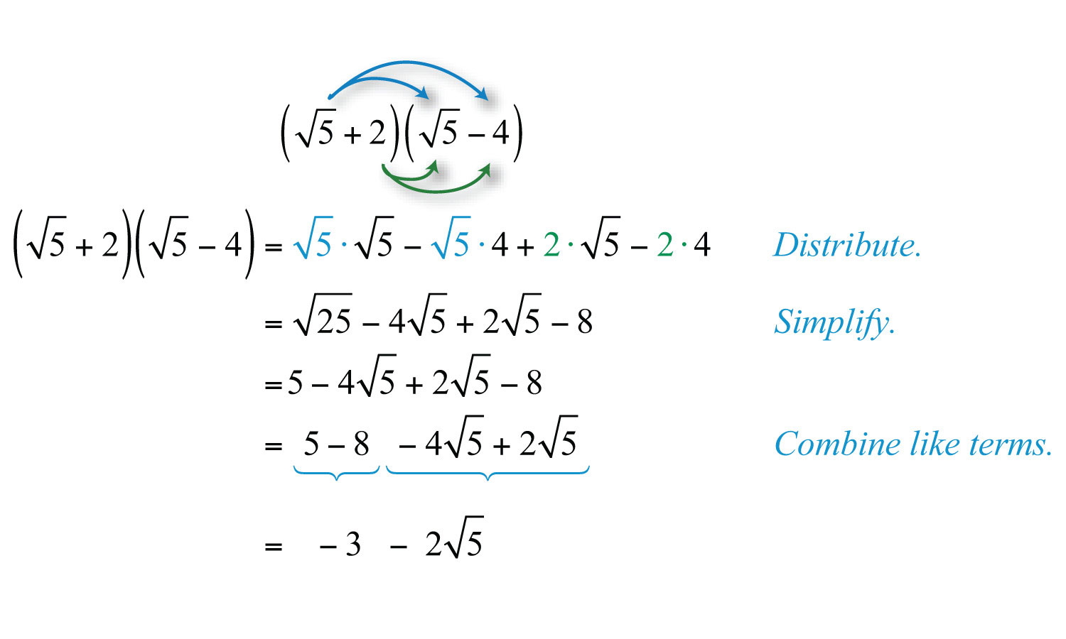 Sums Of Radicals Binomials And Equations Containing Sheet