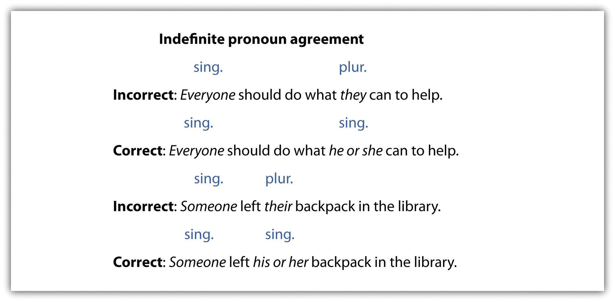 Writing Basics What Makes A Good Sentence