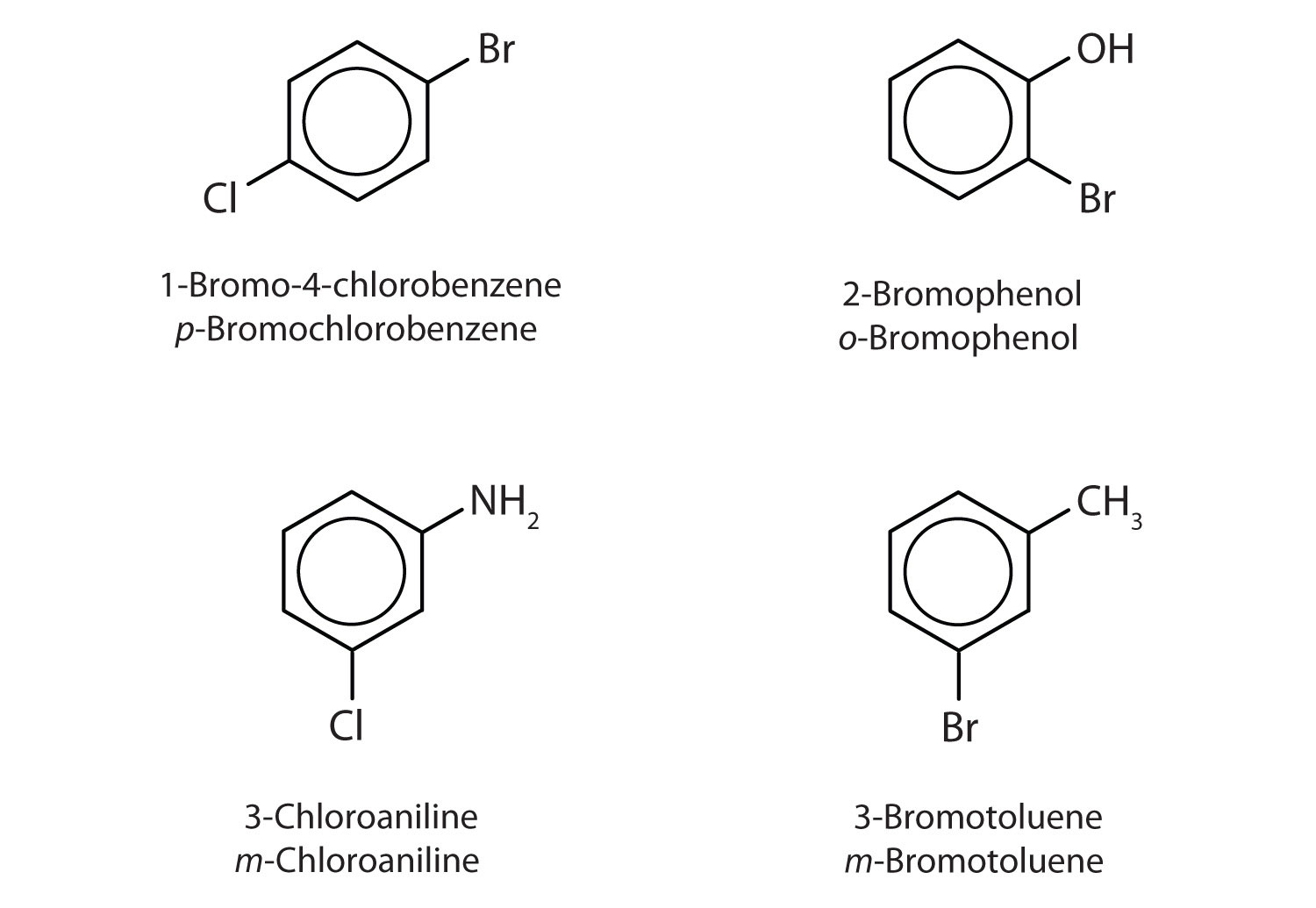 Structure And Nomenclature Of Aromatic Compounds