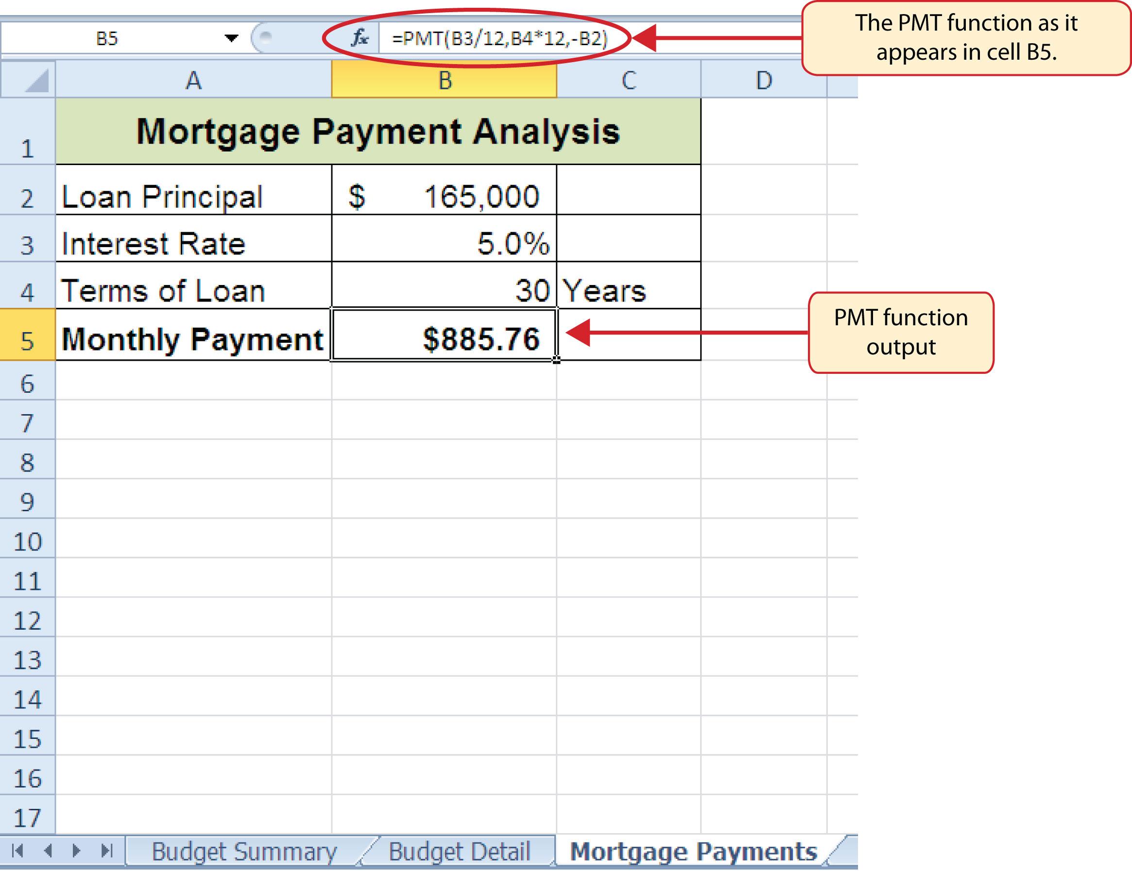 Download Excel Formula Loan Payment