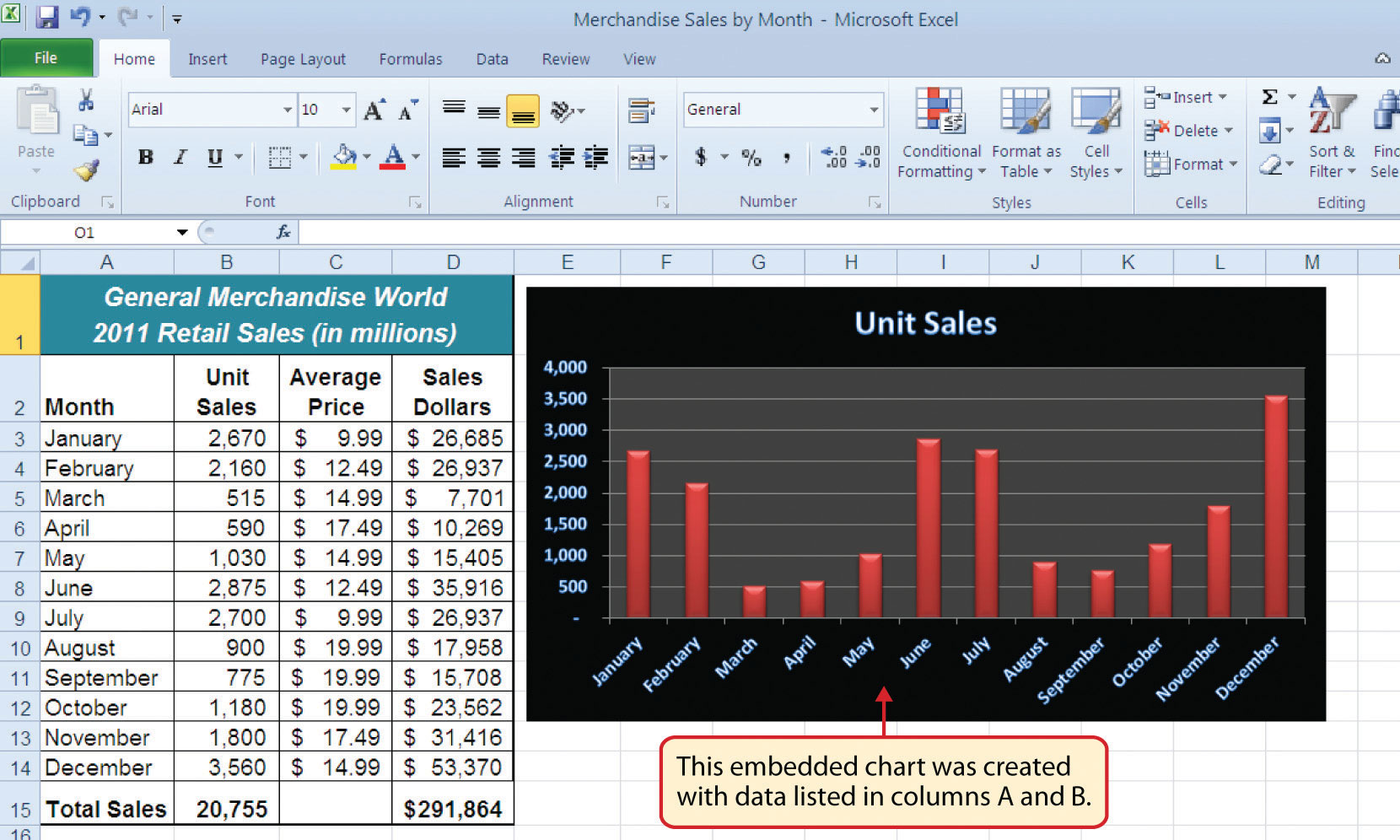 Microsoft Excel Pivot Table Practice Exercises