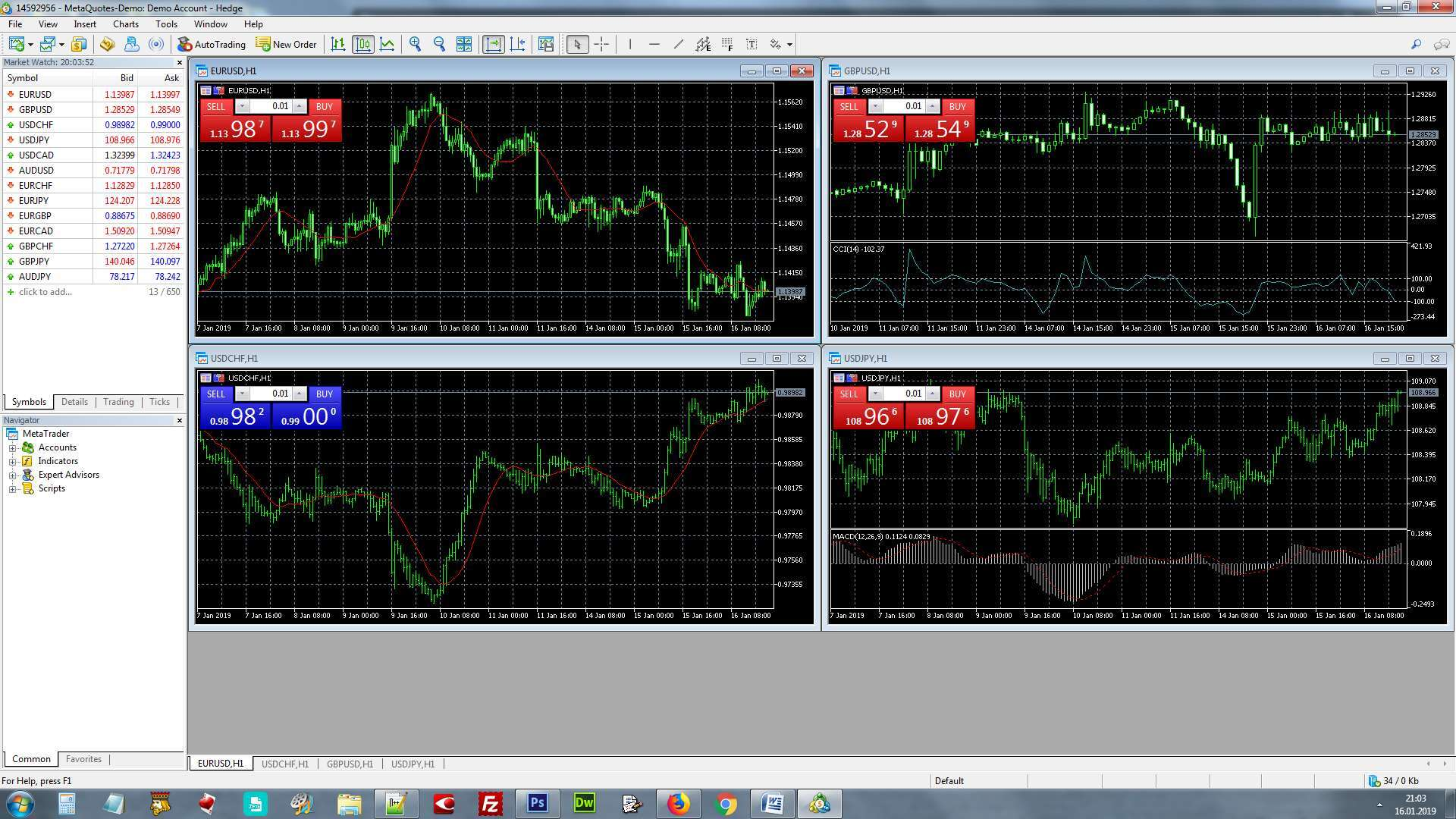 Metatrader dowload jazz investments for dummies