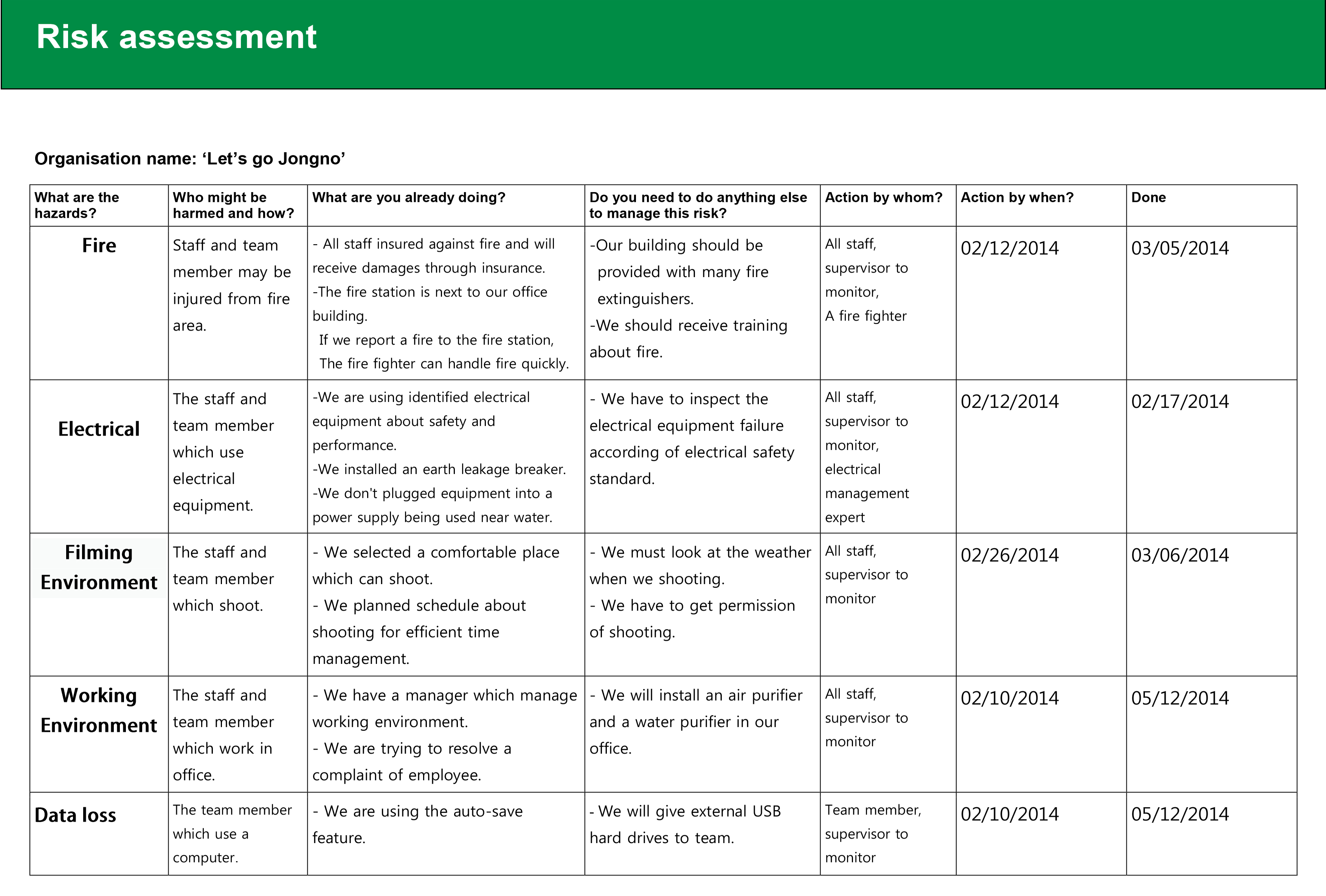 2 6 Risk Assessment Report