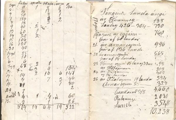 Samantekt Ara yfir nytjar af hlunnindum í Papey og úteyjum í ágústmánuði 1882.