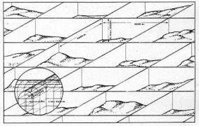 Arqueología del Futuro- 1971 12 CIUDADES IDEALES [Superstudio] parte I