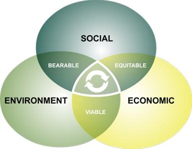 sustainability_graphic[1]