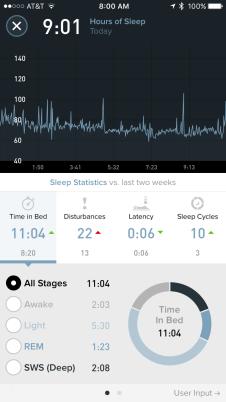 measuring daily fatigue