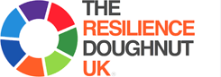 The Resilience Doughnut UK