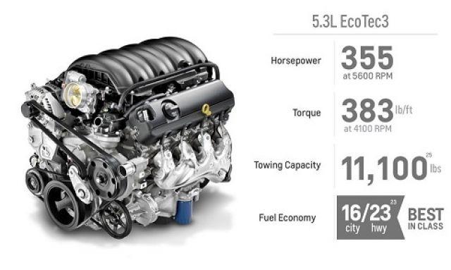 2020 Chevy Silverado 1500 engine