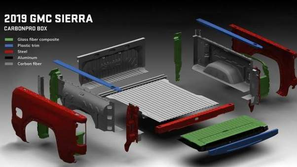 2019 GMC Sierra 1500 Denali carbon box