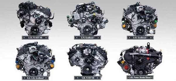2020 Ford F-150 engines