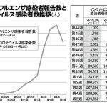 日本人の5割はコロナに「暴露済み」か 集団免疫獲得へ、致死率も低下 (デイリー新潮) ★2  [首都圏の虎★]