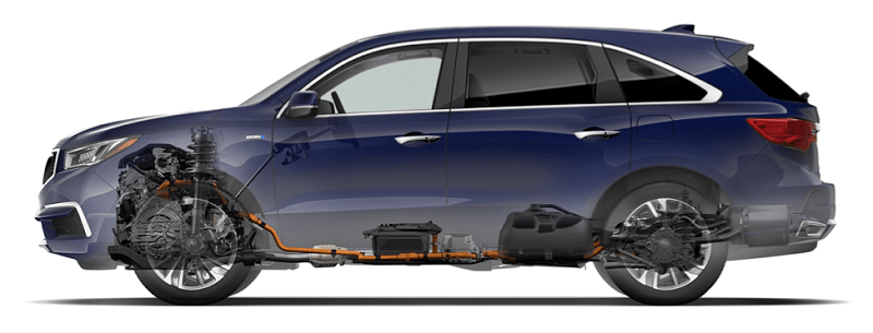 2020 Acura MDX Hybrid Full Review (Specs, Towing Capacity ...