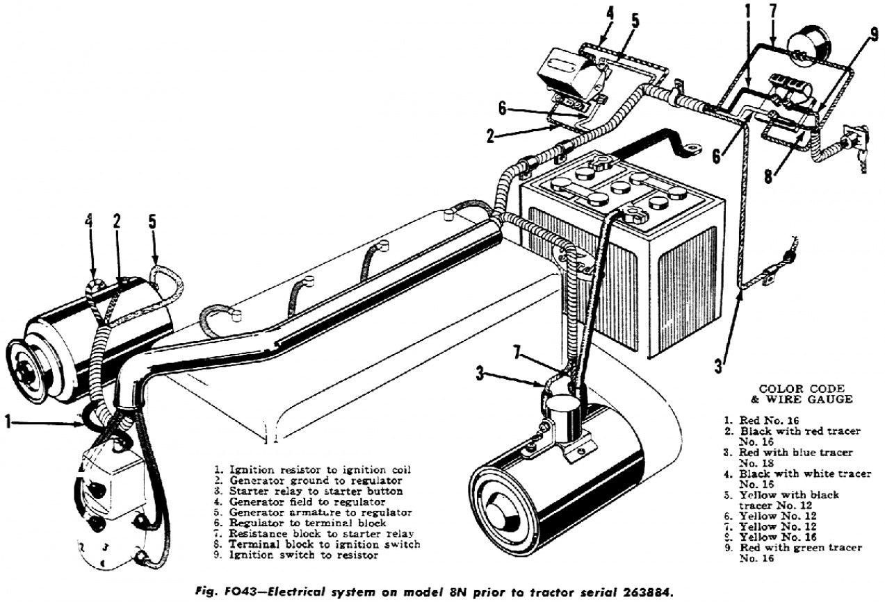 Ford Naa Jubilee Wiring Diagram