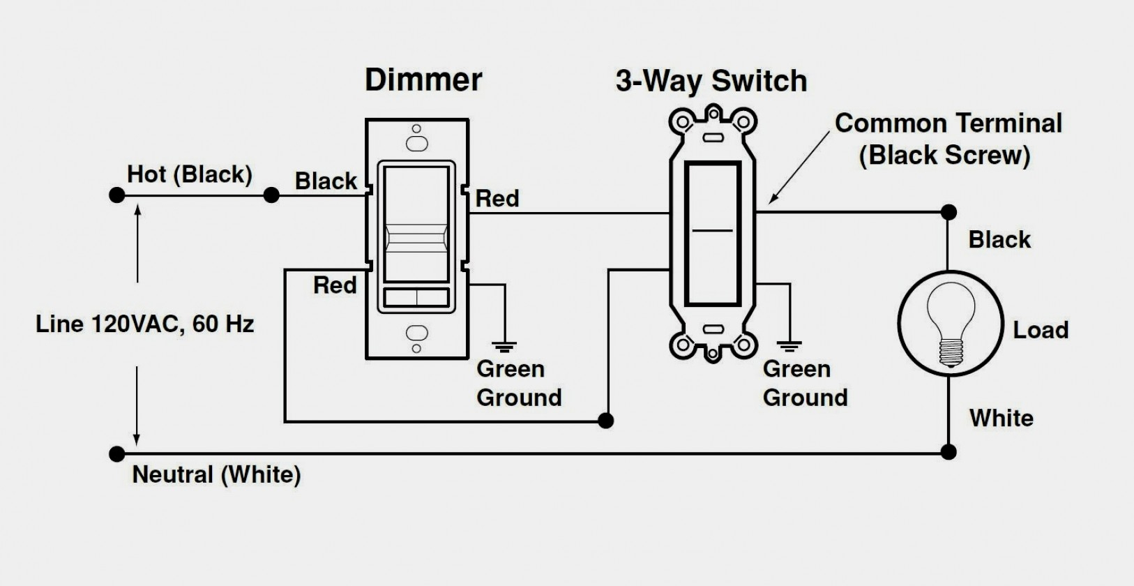 Lutron Led Driver Wiring Diagram Manual E Books