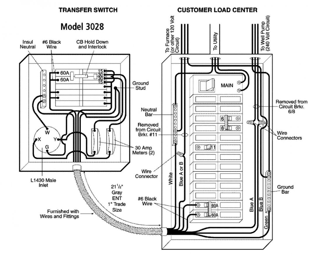 Generator Automatic Transfer Switch Wiring Diagram