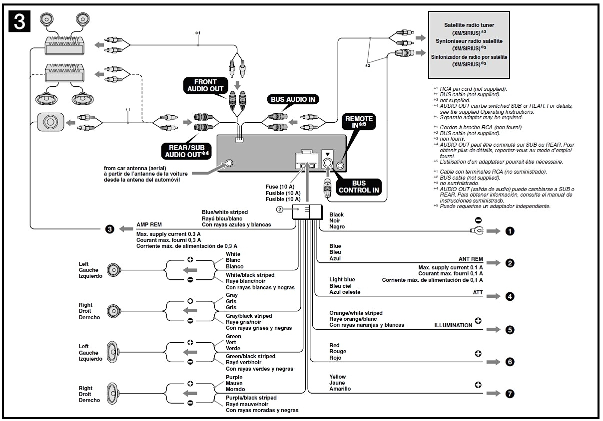 Car Stereo Wiring Harness Diagram