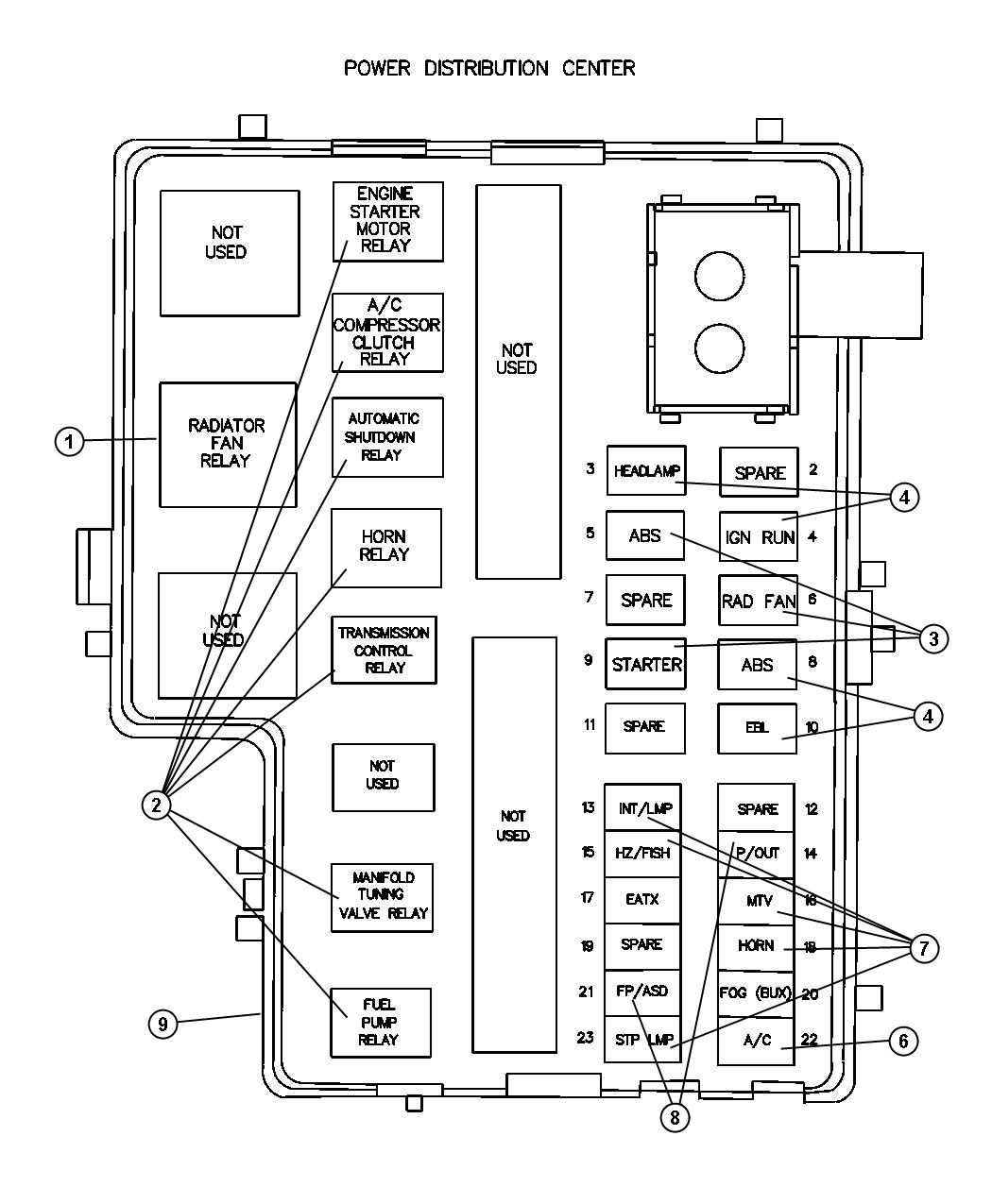 Diagram Dodge Neon Srt Fuse Box Diagram Full