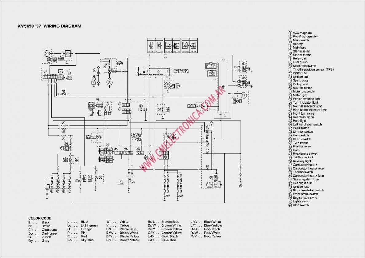 Harley Davidson Electric Golf Cart Wiring Diagram This Is
