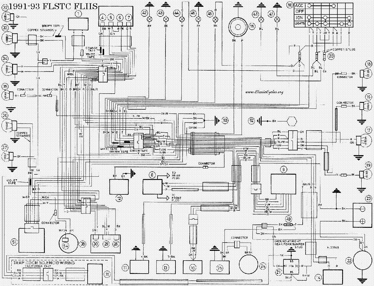 Harley Davidson Wiring Diagram Download