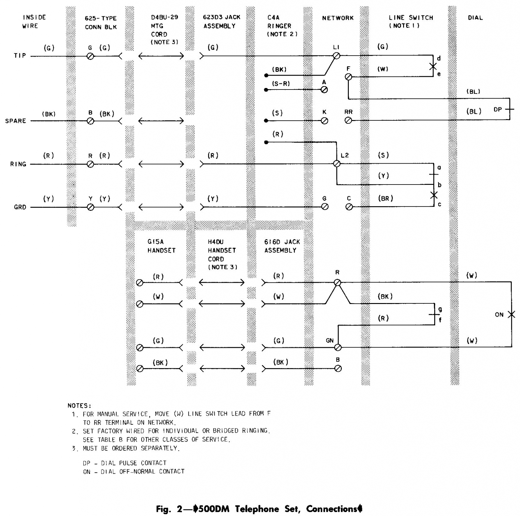 Cat5e Telephone Wiring Diagram