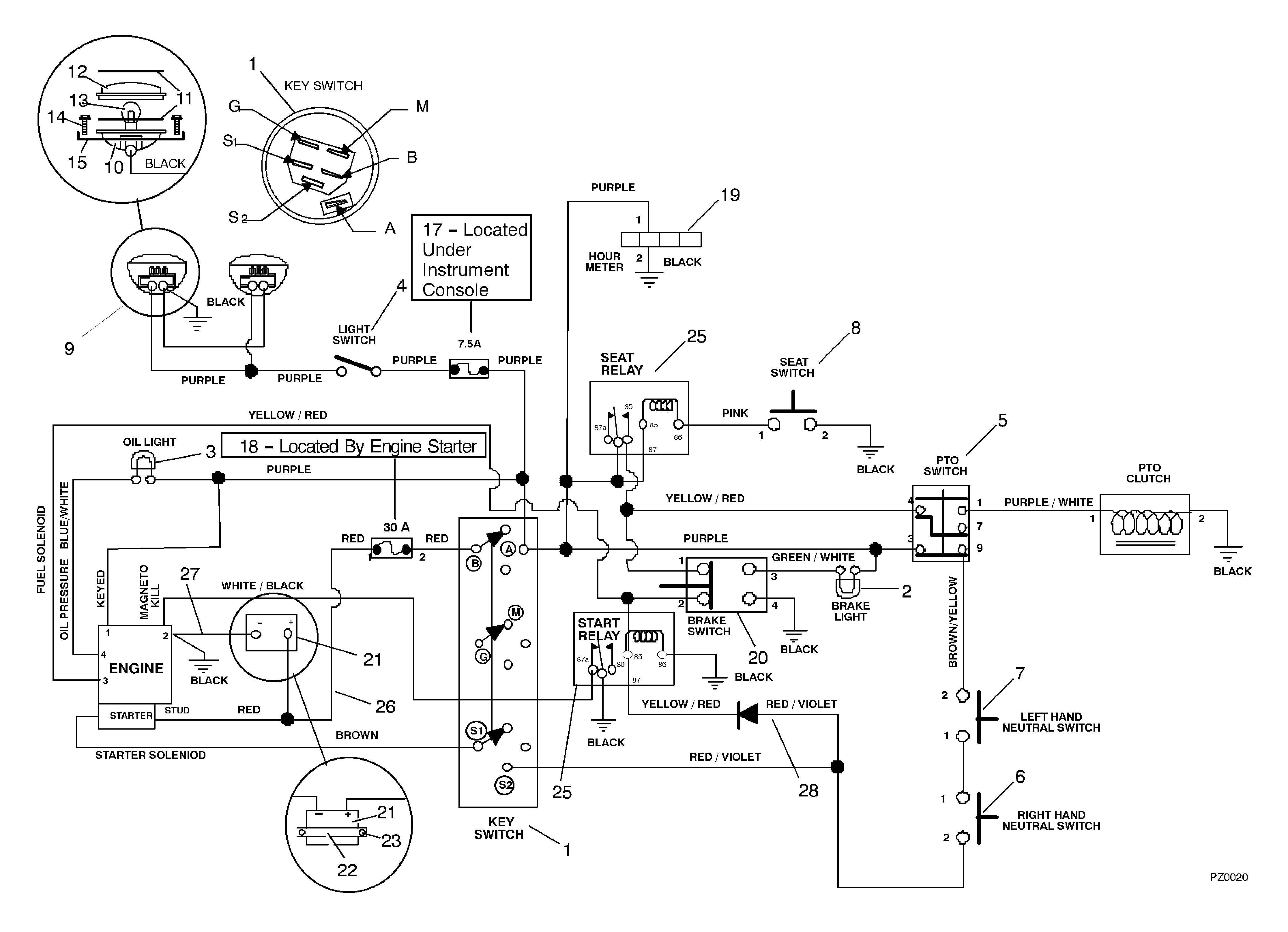 Riding Mower Engine Diagram Wiring Library