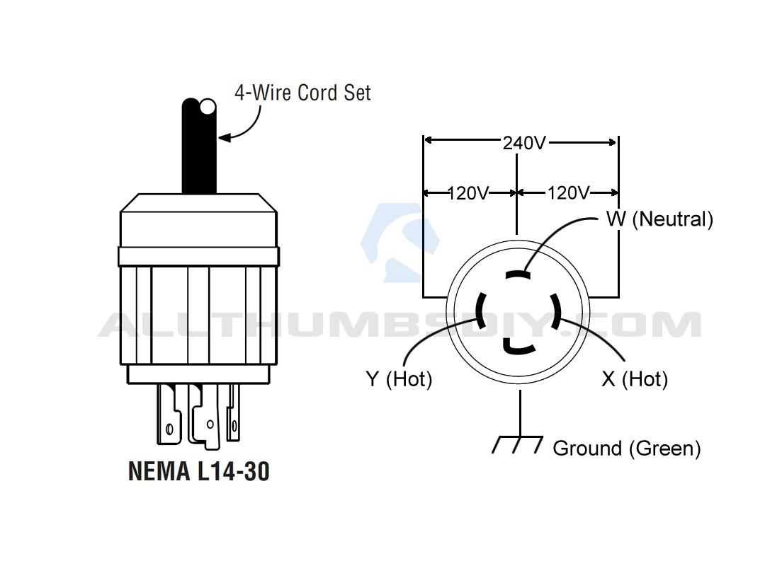 30 Amp Outlet Wiring Diagram Elegant 20 Amp Twist Lock