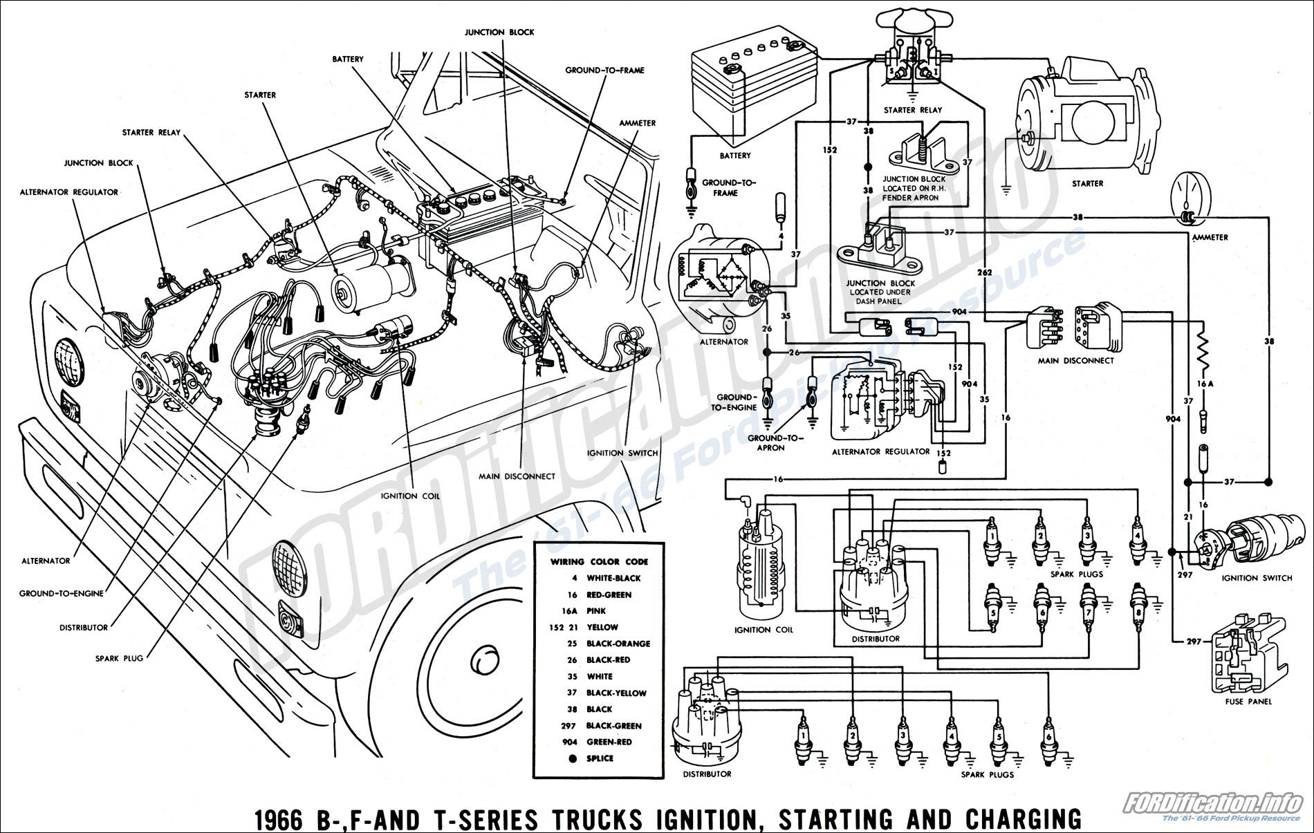 Mack Truck Wiring Diagram Free Download