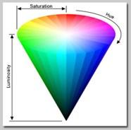 hsl-cone-graphic