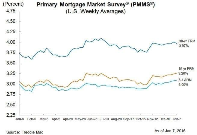 pmms_chart (6)