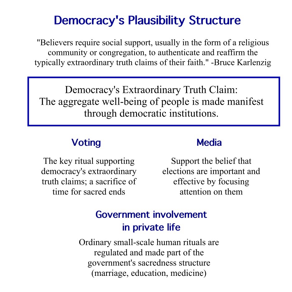 Why democracy seems to work