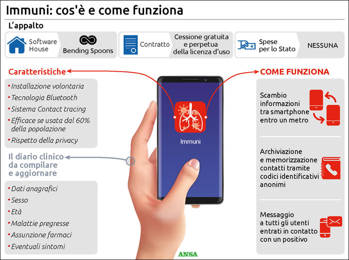 immuni-che-cos'è-come-funziona-l'app