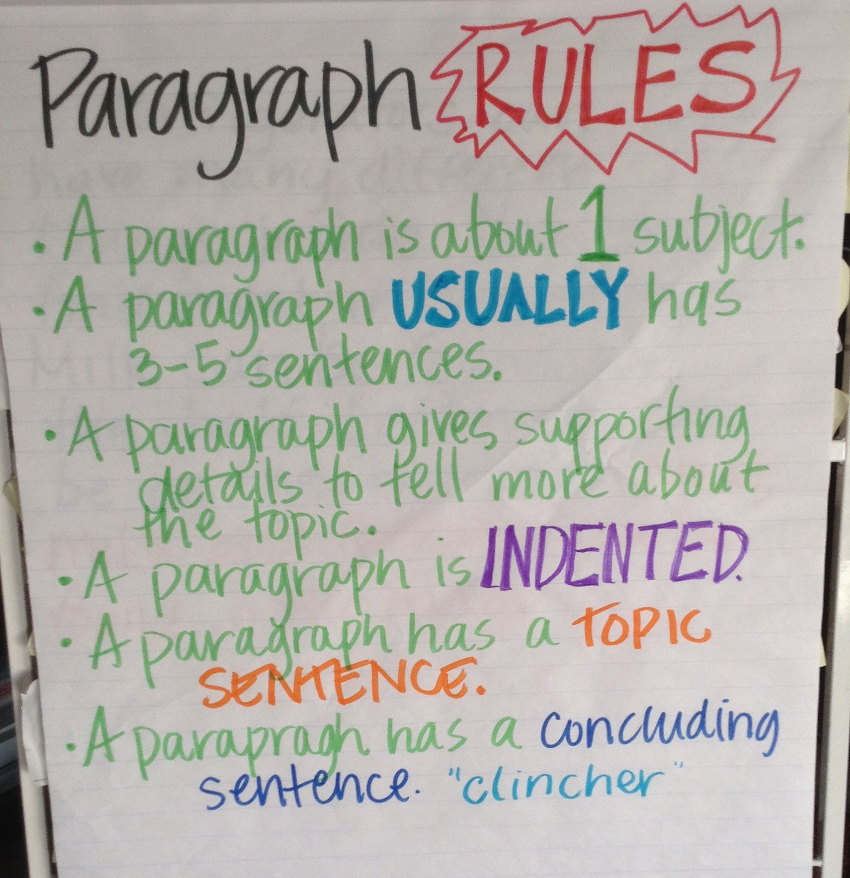 Informational Writing Lessons
