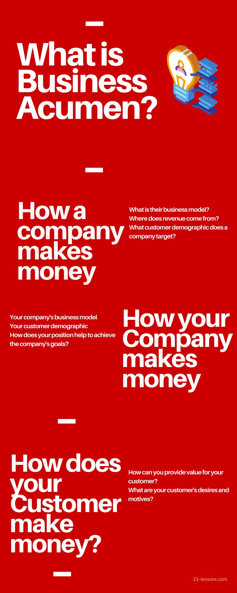 What is Business Acumen?  How does a company make money? How does your company make money? How does your customer make money?