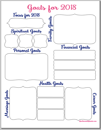 Take this free printable for setting goals, look at the different areas of your life, and set goals for each of them for the next year. Click ... #goals #goalsetting #printables